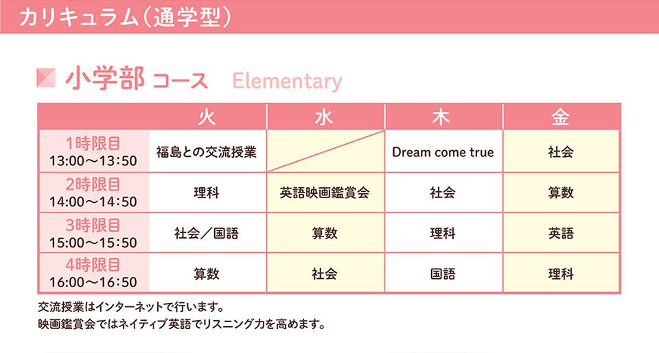 カリキュラム(進学型)小学部コース
